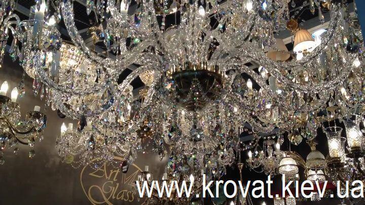 Киевский мебельный форум