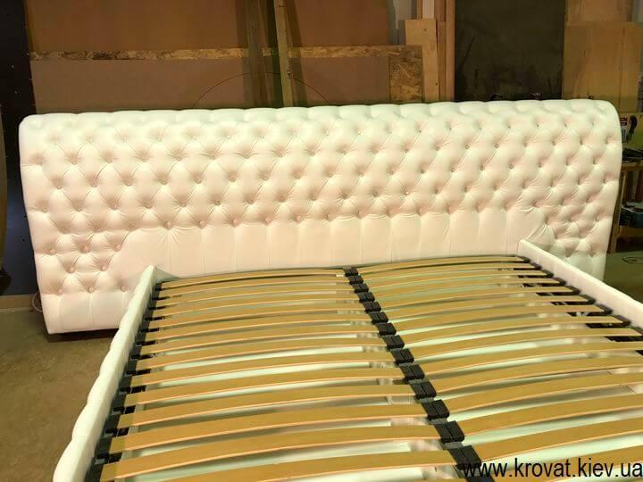 кровати в интернет магазине на заказ