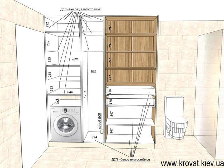 візуалізація шафи в ванну