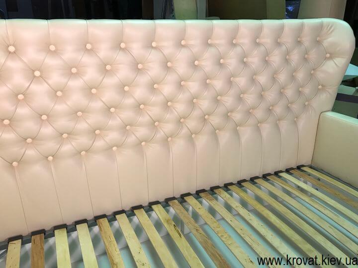 виробництво диван-ліжок