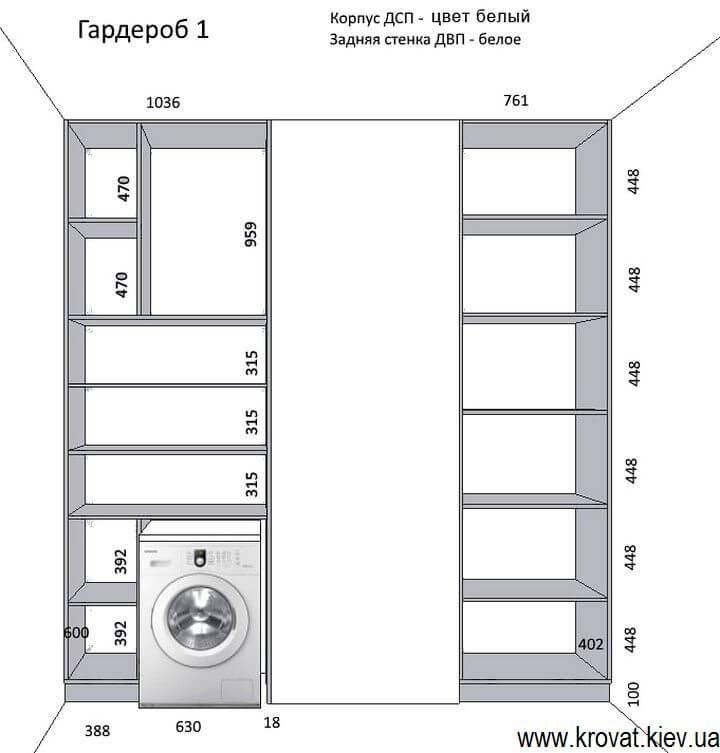 размеры гардеробной комнаты
