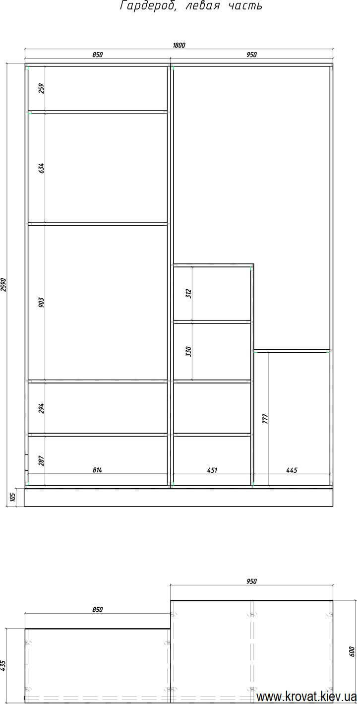 креслення гардеробної кімнати з розмірами