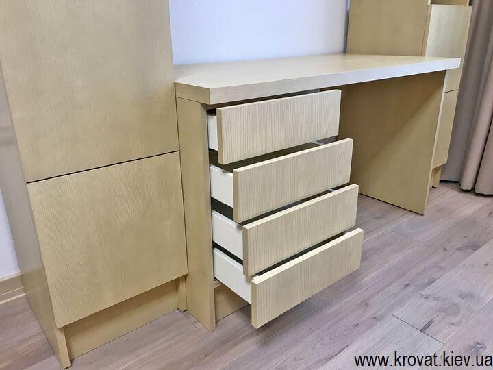 письменный шпонированный стол с ящиками на заказ
